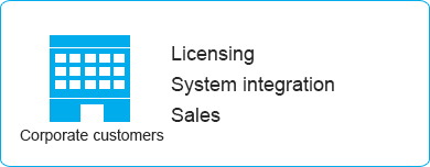 Company,License,SI,Sales